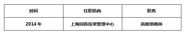 价值投资·吴刚——散户的良师益友