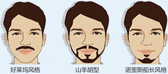 恒美植发:胡须种植是什么意思,种植后的效果怎么样?