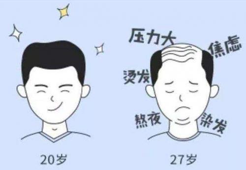 恒美植发:头顶稀疏可以植发吗?可以挽救头发稀疏的烦恼吗?
