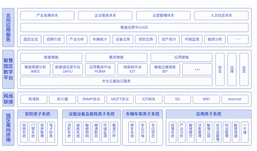 沈阳沈北新区VR科技城,开启VR科技体验新时代